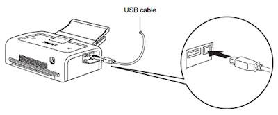 Как подкллючить принтер посредством USB