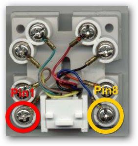 Solucionado solucionado como conectar cable ethernet rj45 en el puerto de telefono rj11 - Poner linea telefonica en casa ...