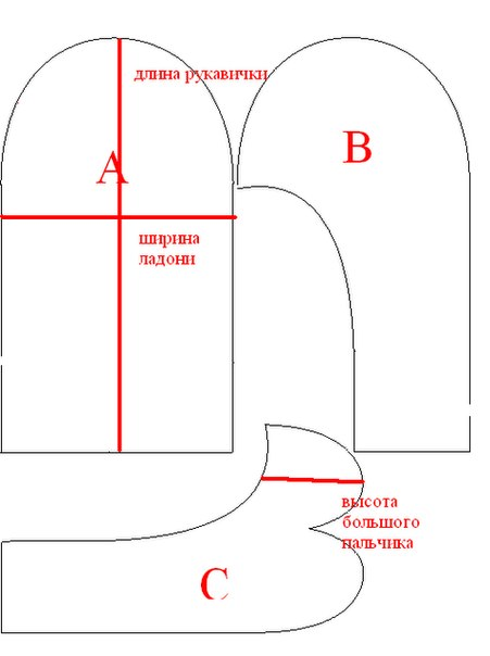 How to sew fleece mittens fleece mittens pattern