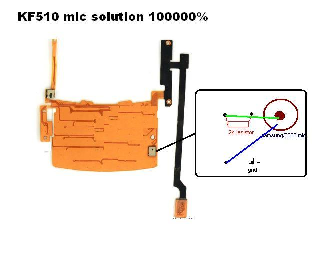 lg kf510 инструкция