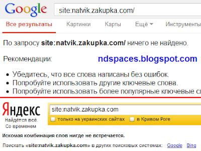 Добавить сайт в Яндекс. По запросу ничего не найдено. Поиск сайта в Гугле и Яндексе.