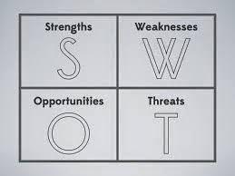Analise SWOT - Conceito e técnicas