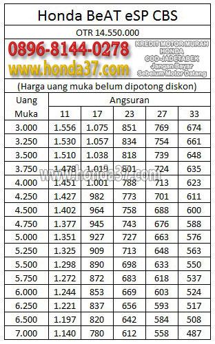 Daftar Harga Kredit Motor Honda Adira Finance