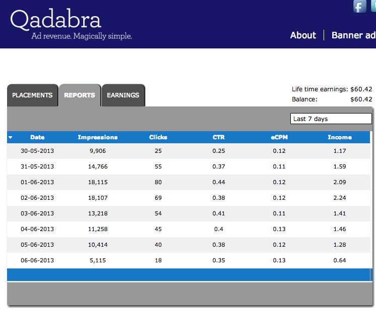Qadabra.com