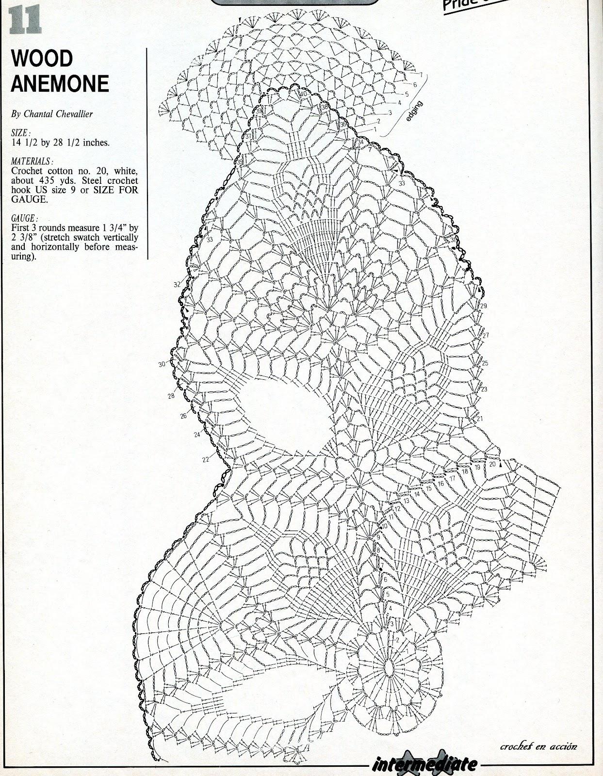 Camino De Mesa A Crochet Paso A Paso – Idee immagine di decorazione