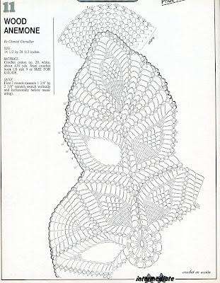 Crochet En Acción: abril 2012