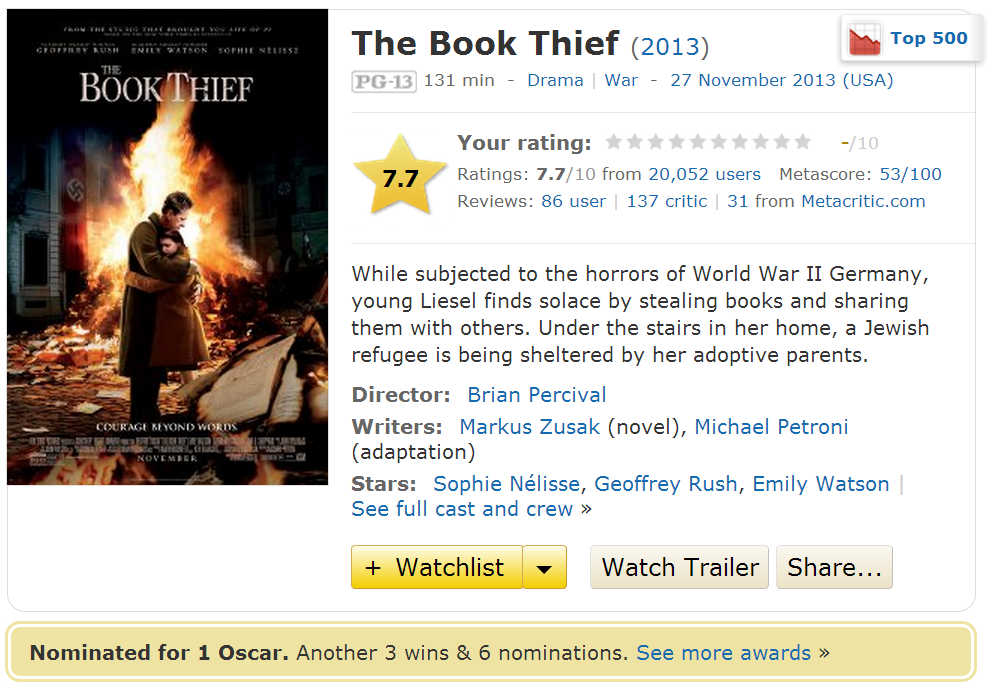The Book Thief IMDB Rating - 7.7/10
