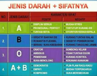 7 Manfaat Donor Darah untuk Kesehatan