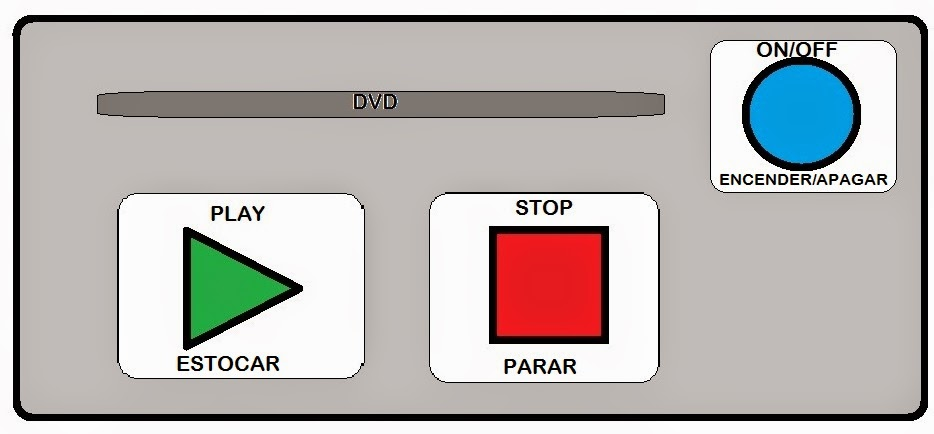 dvd player, basic shapes, shapes game, free shapes game