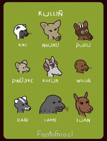 Algunos animales mapuche