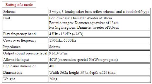 Bảng thông số loa JBL4311B