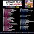 VA - La Década de Oro del Pop Español [2015][2CDs][MEGA]