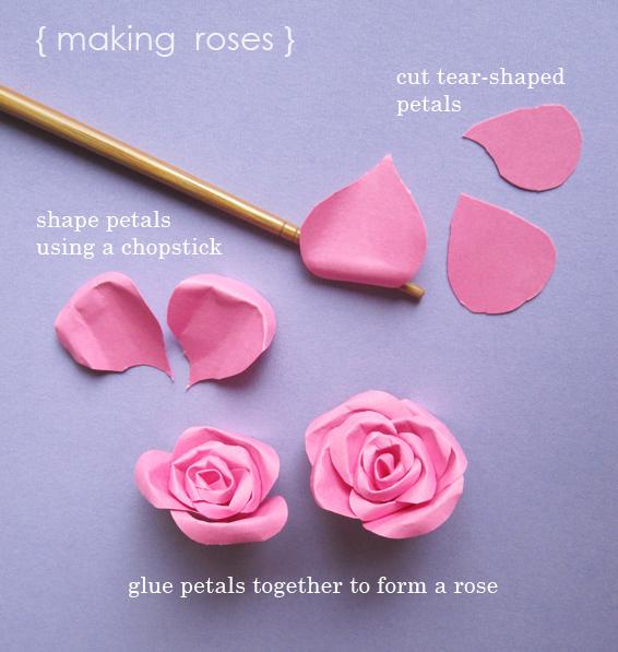 Momichka How To Make Paper Roses