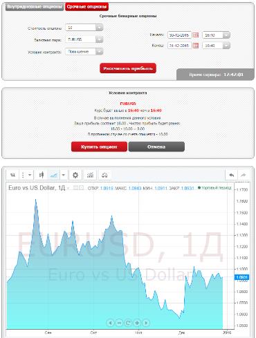 Торговая платформа ИнстаФорекс