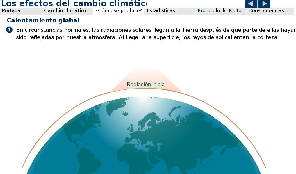 http://ccmc2010.wikispaces.com/file/view/7-cambioclimatico-protocolokioto.swf