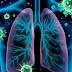 Técnicas de respiração para ajudar no pós-covid19