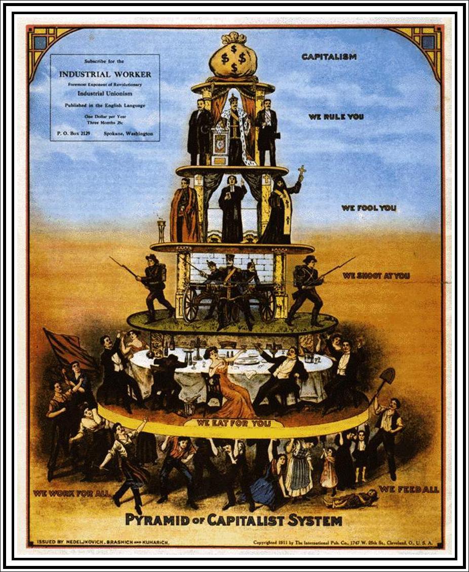 construction  of social  pyramide