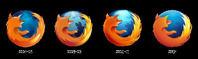 Evolução de logotipos do Firefox