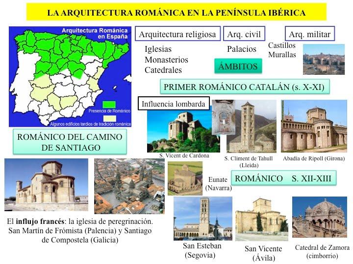 Garófano Hª Arte 2ºBCH: Tema 4: Arte Románico