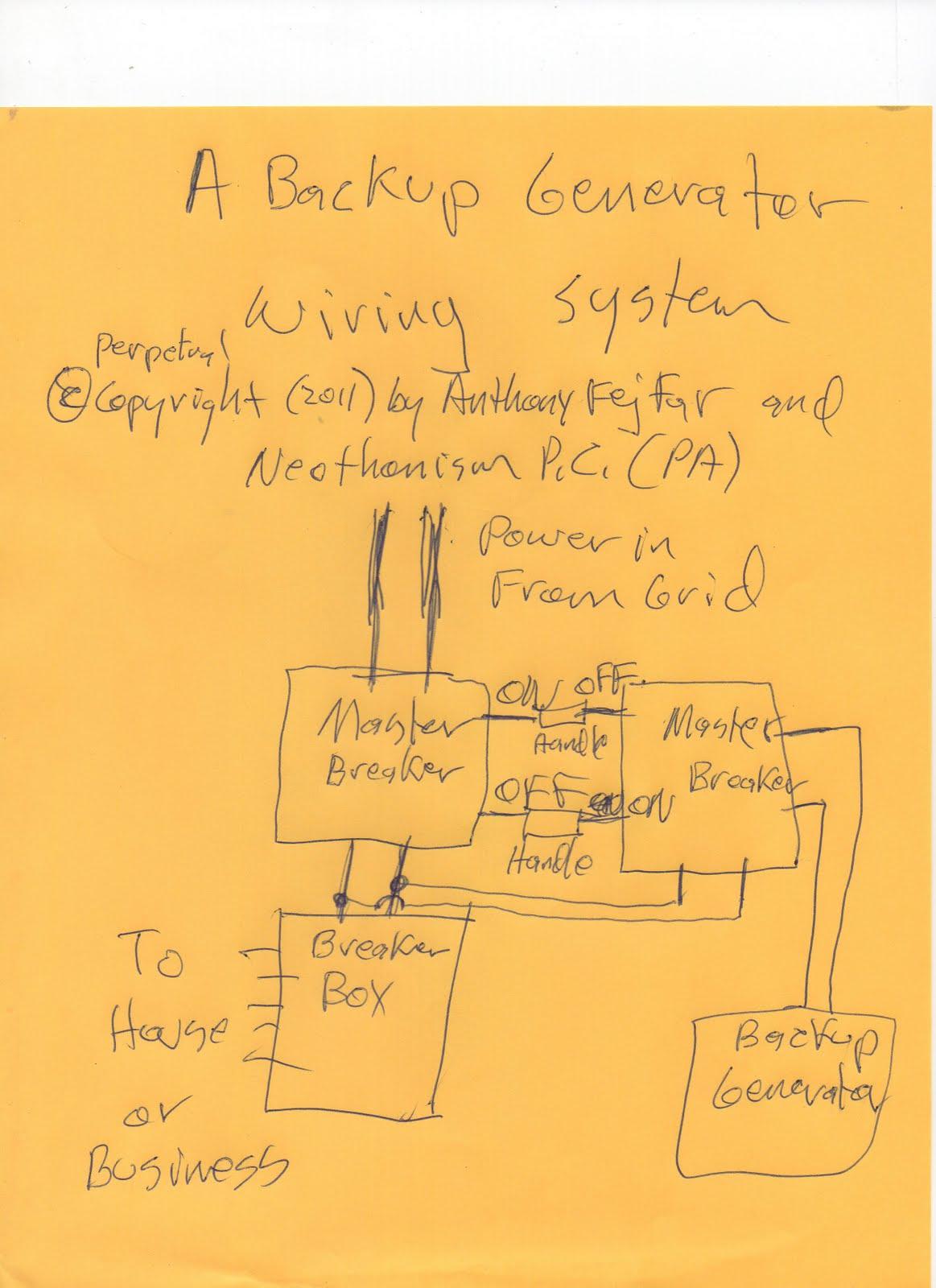 Fejfar Technology Blog  Fejfar Backup Electric Generator Wiring System