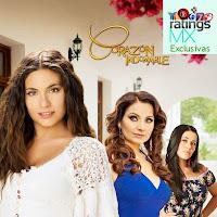 Corazón Indomable melodrama protagonizado por Ana Brenda Contreras y