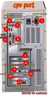port komputer