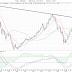 Deflationstrycket når aktiehandeln