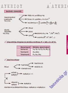 Τυπολόγιο Χημείας Α' Λυκείου