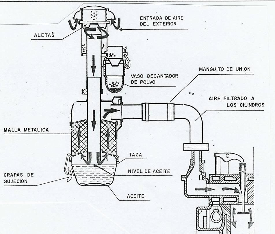 filtro aire tractor  u2013 equipos de diagnosis para el autom u00f3vil