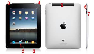 Anatomy of the Apple iPad