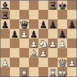 Partida de ajedrez Álvarez - Pérez, posición después de 29.Cxe4!