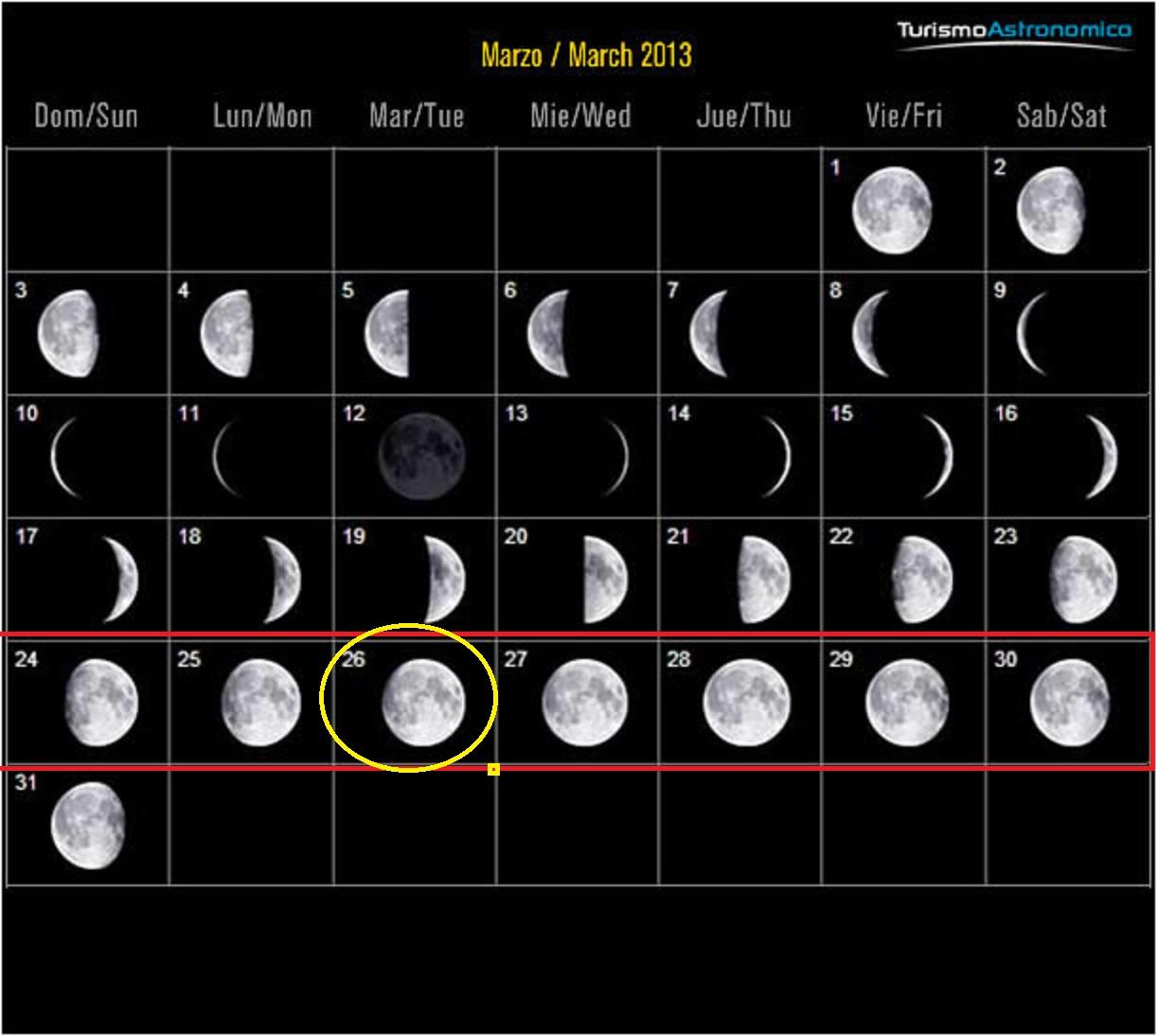 Esto paso 26 de marzo for Calendario lunar de hoy