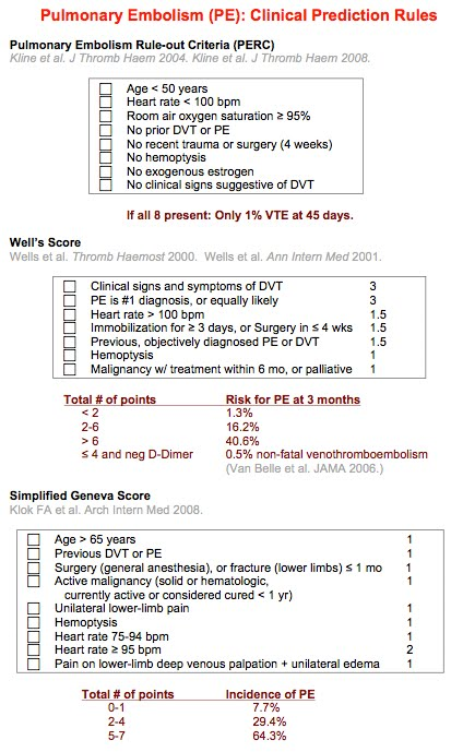 pulmonary embolism score