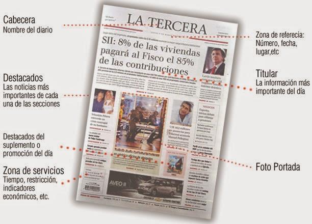Marilin diaz y saida vasquez comunicaci n oral y escrita for Cual es la estructura del periodico mural