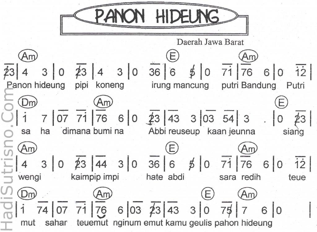 Share Knowledge -: Partitur Lagu Daerah Jawa Barat