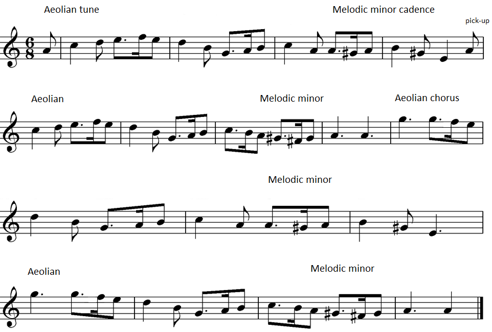 minor scales in Greensleeves