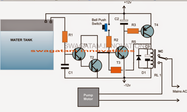 cheap semi automatic tank water over flow controller circuit now manually dip the two sensing wire tips in water this should instantly switch off the lamp and bring the circuit into its previous position