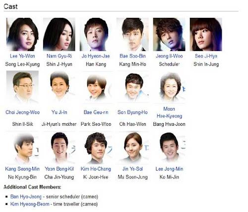 foto pemain drama korea 49 days