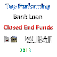 Best Performing Bank Loan CEFs image