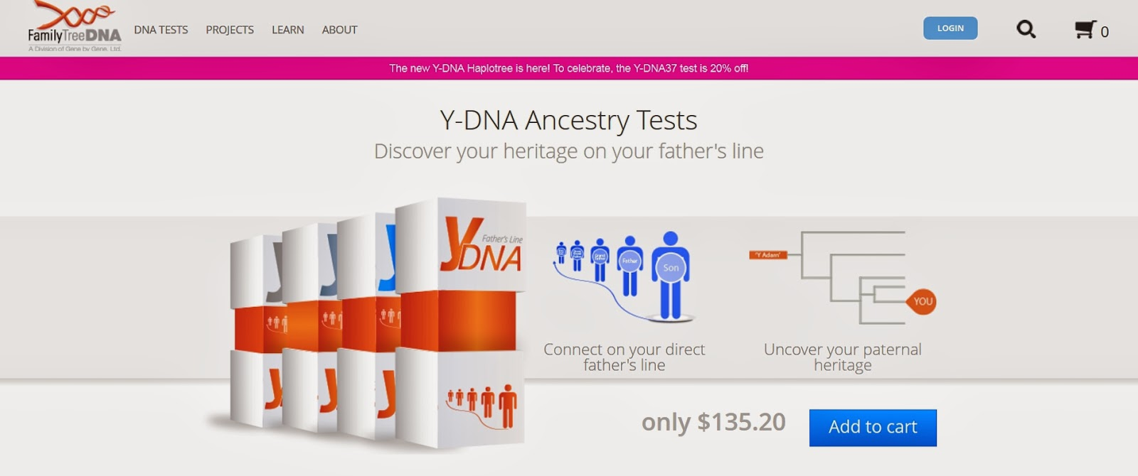 https://www.familytreedna.com/y-dna-compare.aspx?utm_source=SendGrid&utm_medium=Email&utm_content=YDNA37&utm_campaign=DNA%20Day
