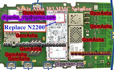 Nokia Asha 303 MMC