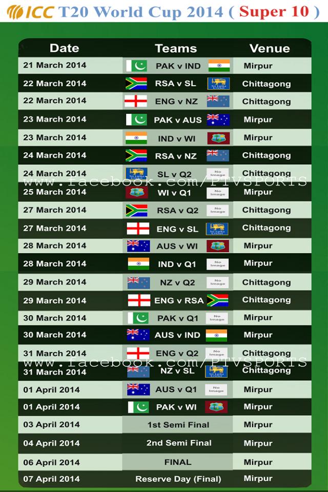 T20 World Cup 2014 Schedule, Fixtures