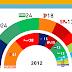 THE NETHERLANDS, December 2014. Peil.nl poll (3)