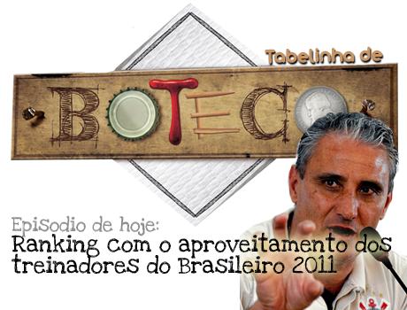 Números do brasileiro 2011 com o aproveitamento dos técnicos da série A, ranking dos técnicos