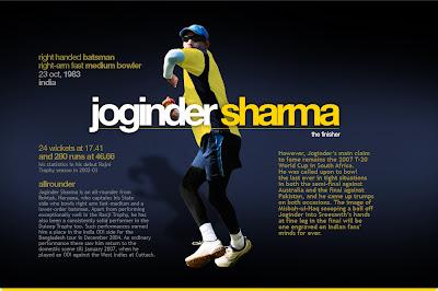 Joginder-Sharma-Wallpaper
