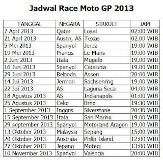 Jadwal MotoGP 2013 dan jam tayang live Trans7