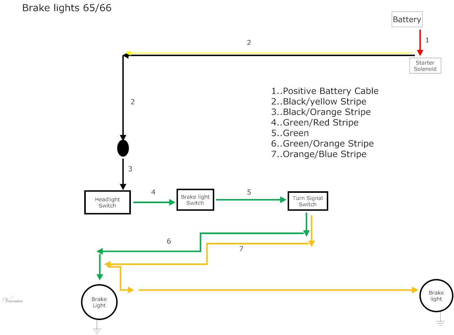 Stop Light Switch Wiring Diagram : The care and feeding of ponies mustang brake lights