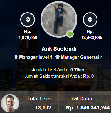Bisnis Manager Arik