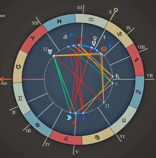 january 2015 horoscope charlie hebdo is dead
