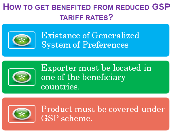 When to use gsp certificate of origin form a advancedontrade which applies gsp schemes in favor of the developing countries and least developed countries currently australia belarus bulgaria canada estonia yelopaper Choice Image